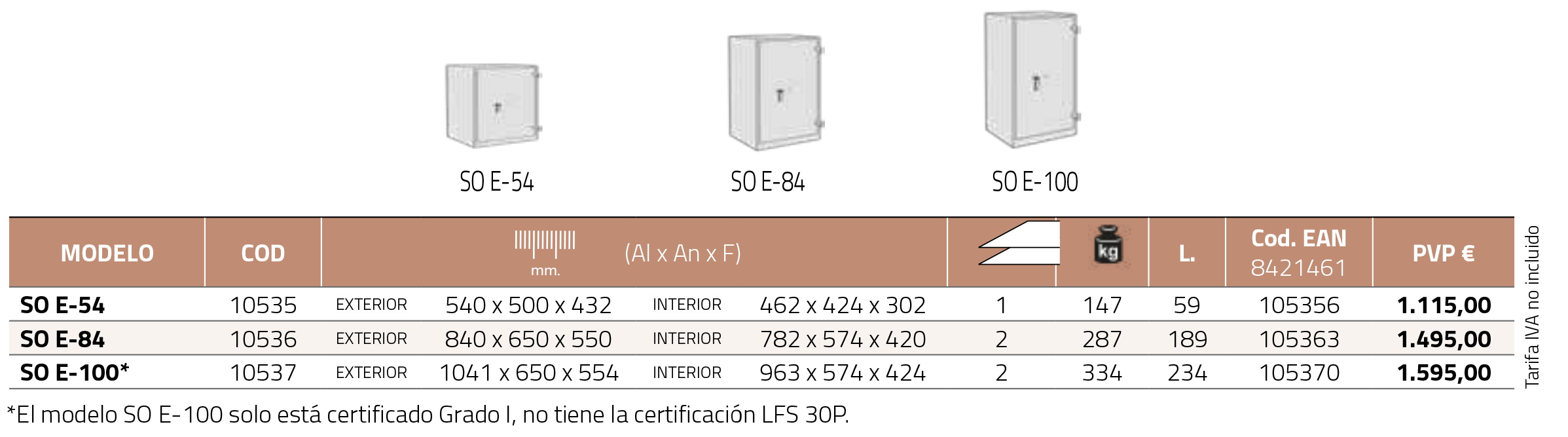 Características técnicas de las Cajas modelo Solid