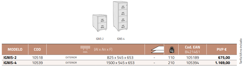 Características técnicas de las Cajas modelo Archivador Ignifugo Ignis